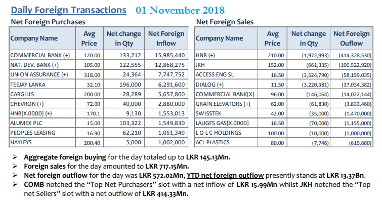 Daily Foreign Transactions - Page 3 01_nov10