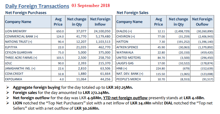 Daily Foreign Transactions - Page 3 03sept10