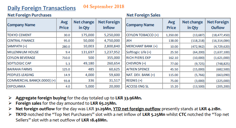 Daily Foreign Transactions - Page 3 04sept10