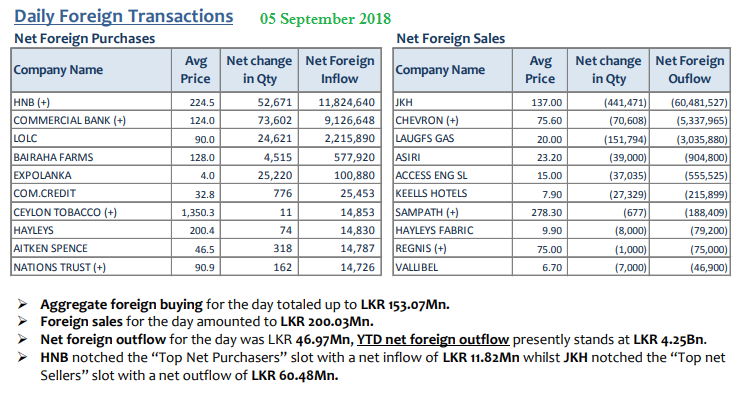 Daily Foreign Transactions - Page 2 05sept10