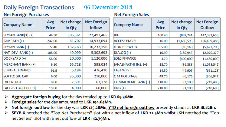 Daily Foreign Transactions - Page 4 06dec10