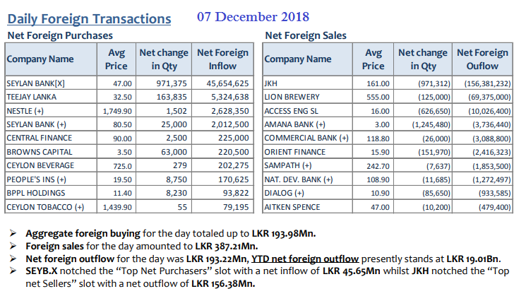 Daily Foreign Transactions - Page 4 07dec10