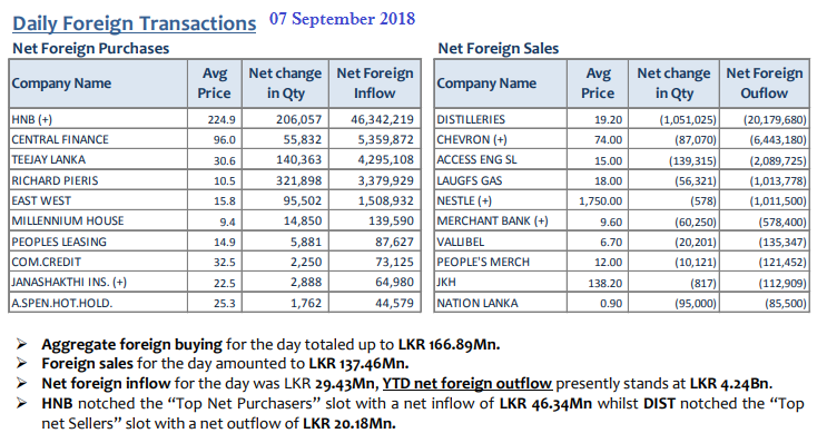 Daily Foreign Transactions - Page 2 07sept10