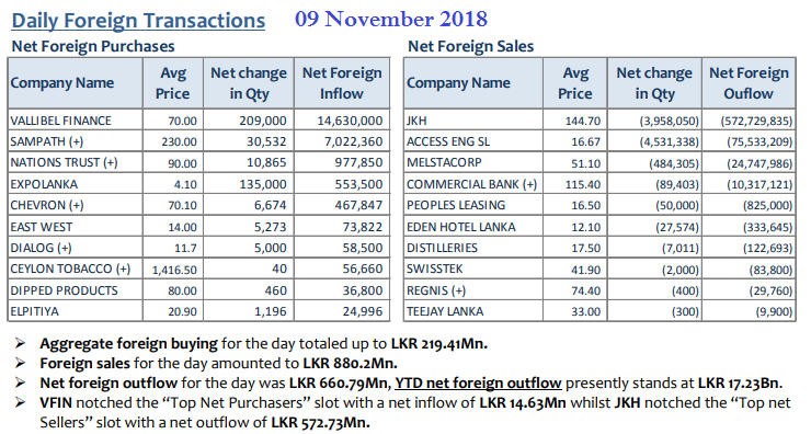 Daily Foreign Transactions - Page 4 09nov10