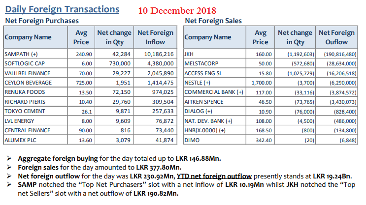 Daily Foreign Transactions - Page 4 10dec10