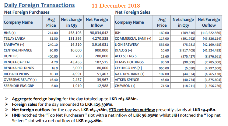 Daily Foreign Transactions - Page 4 11dec10