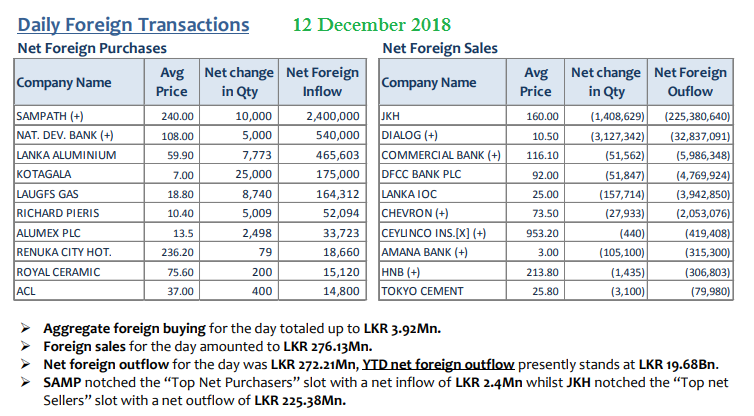 Daily Foreign Transactions - Page 4 12_dec10