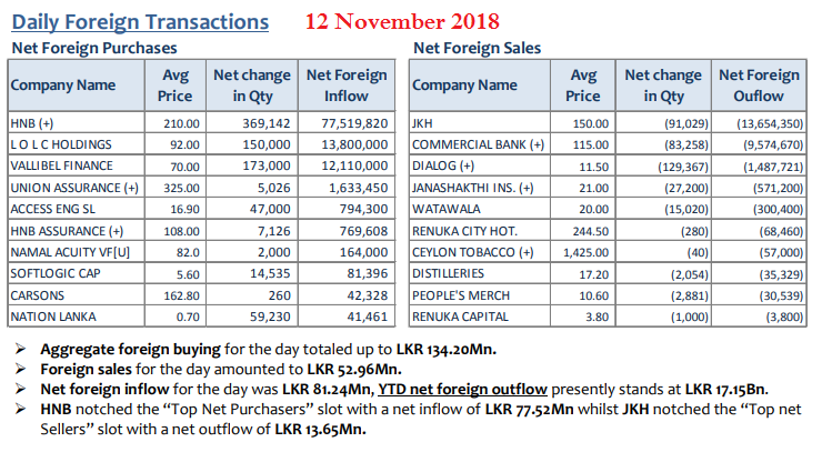 Daily Foreign Transactions - Page 7 12nov10