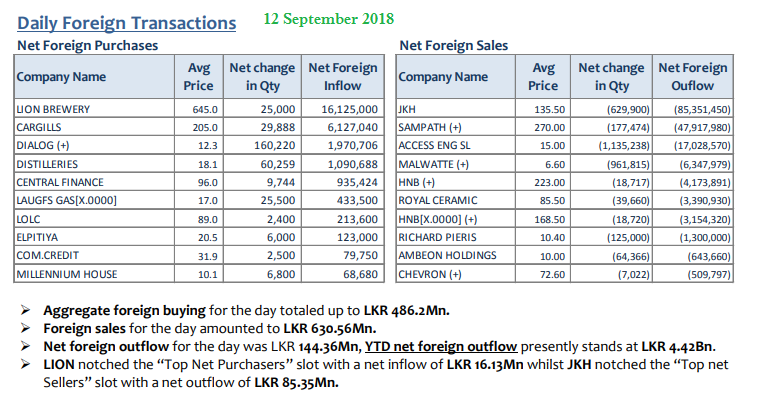 Daily Foreign Transactions - Page 2 12sept10
