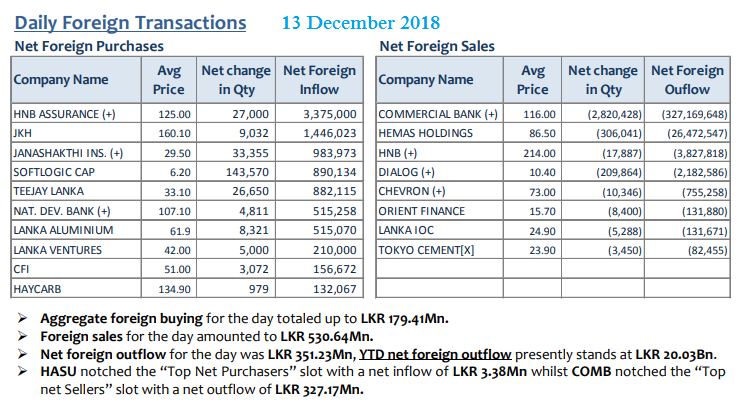 Daily Foreign Transactions - Page 4 13dec10