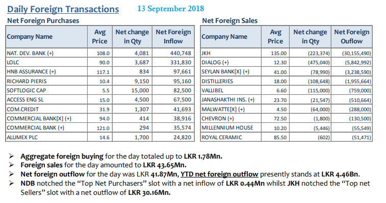 Daily Foreign Transactions - Page 2 13sept10