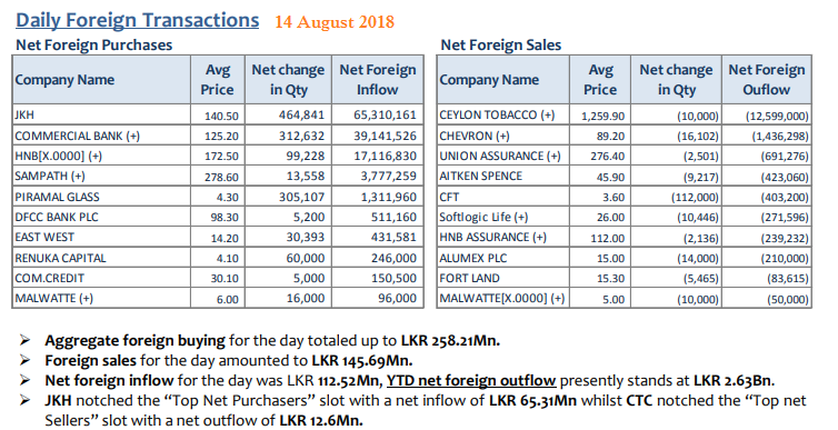 Daily Foreign Transactions - Page 3 14aug10