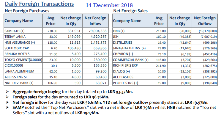 Daily Foreign Transactions - Page 4 14dec10