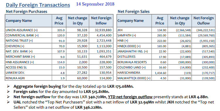 Daily Foreign Transactions - Page 2 14sept10