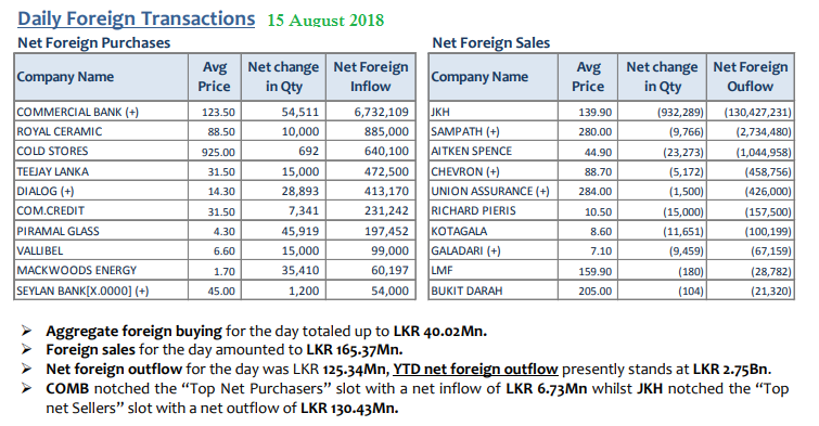 Daily Foreign Transactions - Page 3 15aug10