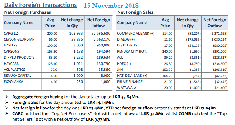 Daily Foreign Transactions - Page 7 15nov10