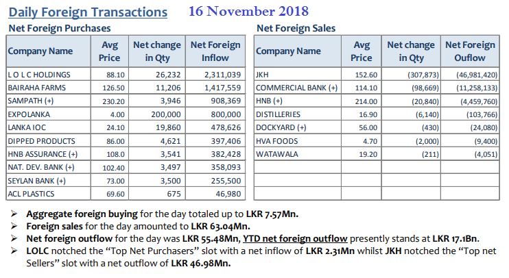 Daily Foreign Transactions - Page 7 16nov10