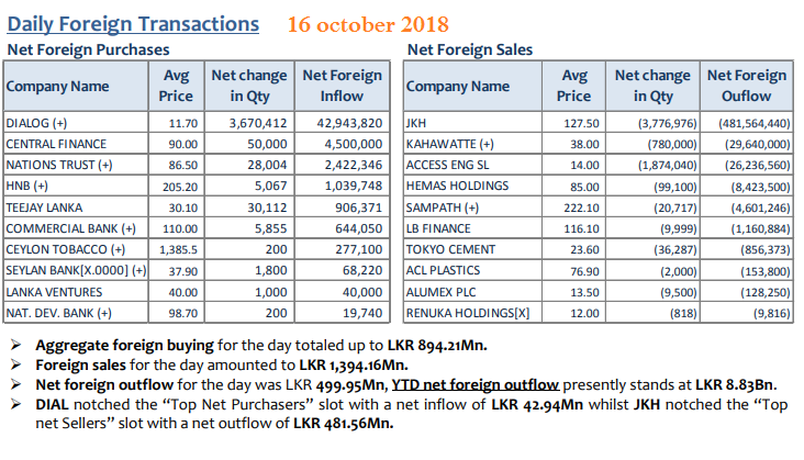 Daily Foreign Transactions - Page 3 16oct10