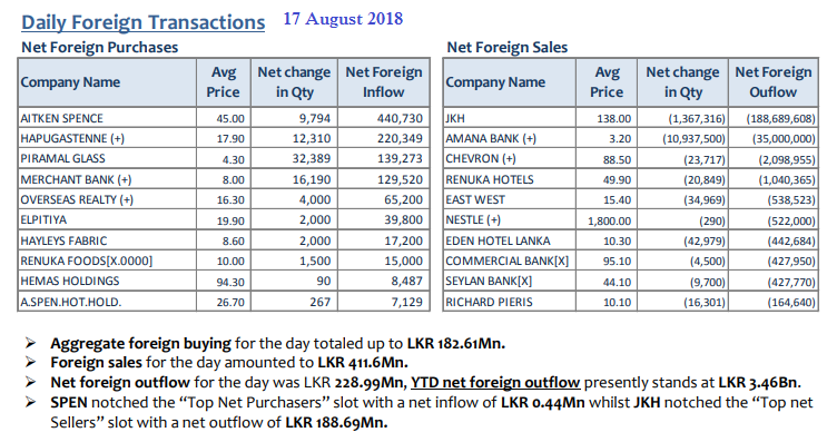 Daily Foreign Transactions - Page 3 17aug10