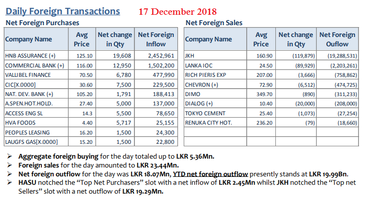 Daily Foreign Transactions - Page 4 17dec10