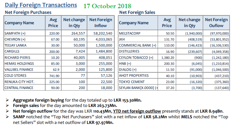 Daily Foreign Transactions - Page 3 17oct10