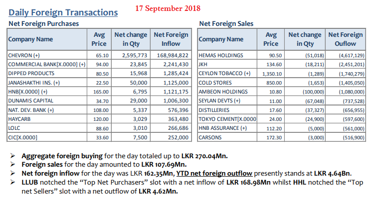 Daily Foreign Transactions - Page 2 17sept10