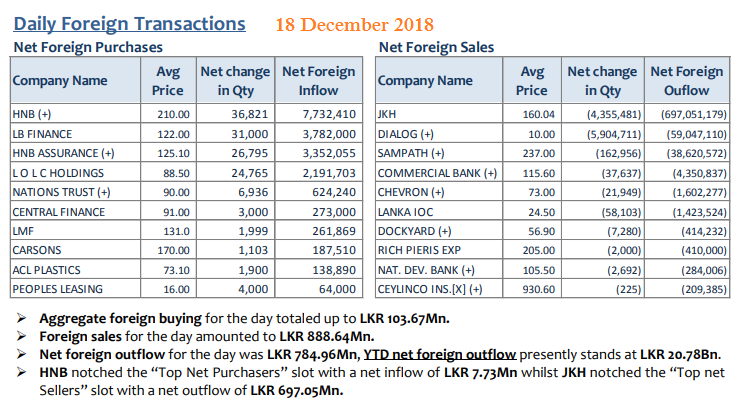 Daily Foreign Transactions - Page 4 18dec10