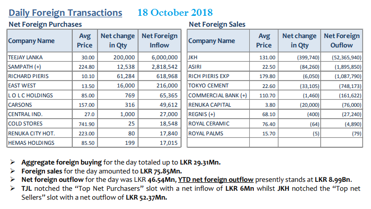Daily Foreign Transactions - Page 3 18oct10