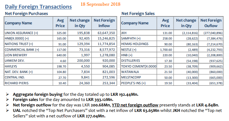 Daily Foreign Transactions - Page 2 18sept10