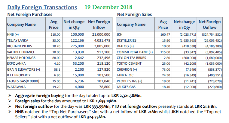 Daily Foreign Transactions - Page 4 19dec10