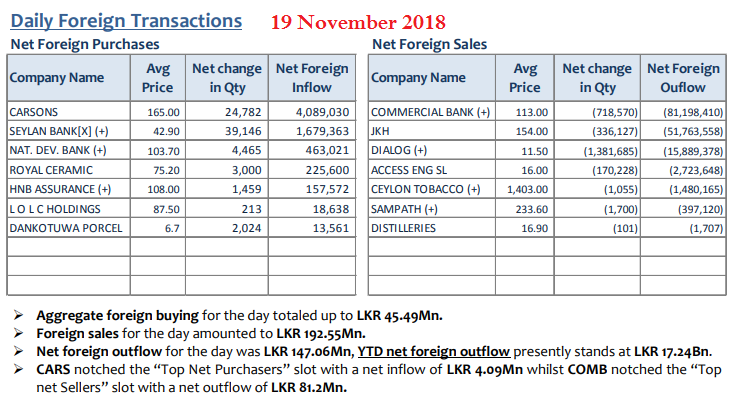 Daily Foreign Transactions - Page 7 19nov10