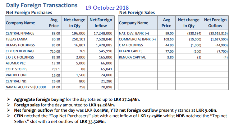 Daily Foreign Transactions - Page 3 19oct10