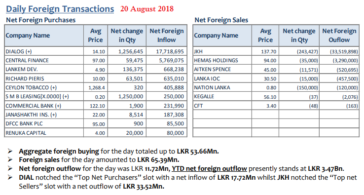 Daily Foreign Transactions - Page 3 20aug10