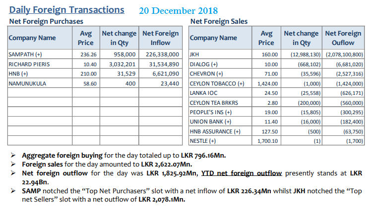 Daily Foreign Transactions - Page 4 20dec10
