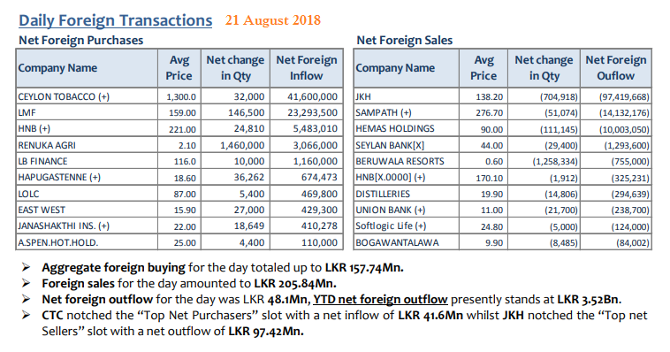 Daily Foreign Transactions - Page 3 21aug10