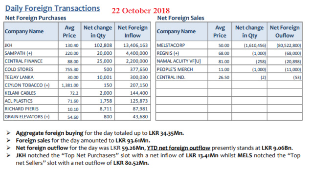 Daily Foreign Transactions - Page 3 22oct10