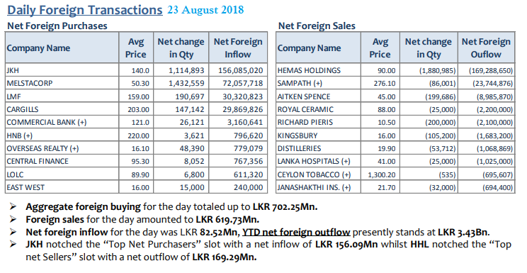 Daily Foreign Transactions - Page 2 23au10
