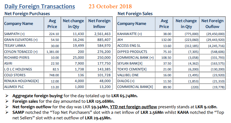 Daily Foreign Transactions - Page 3 23oct10