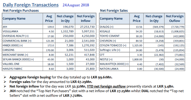 Daily Foreign Transactions - Page 3 24aug10