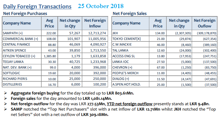 Daily Foreign Transactions - Page 3 25oct10