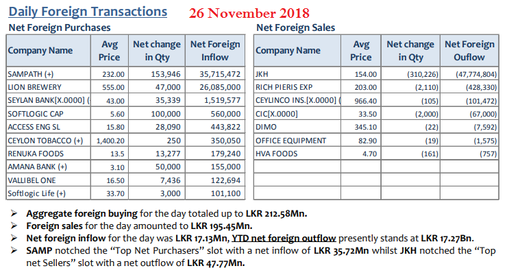 Daily Foreign Transactions - Page 7 26nov10