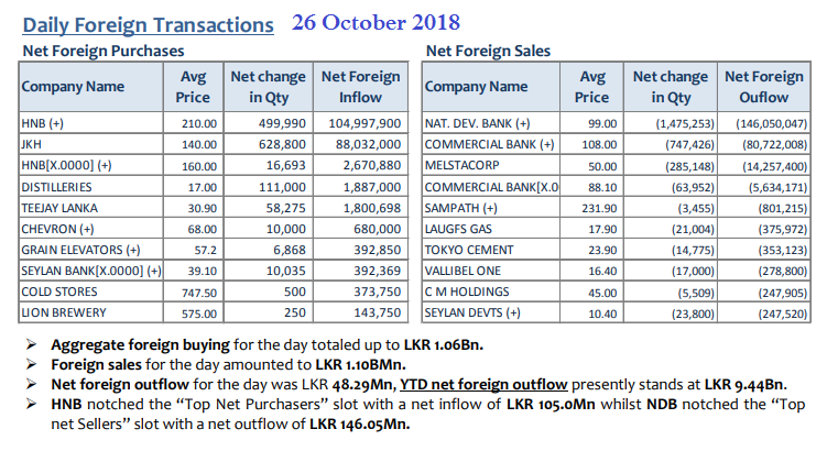 Daily Foreign Transactions - Page 3 26oct10