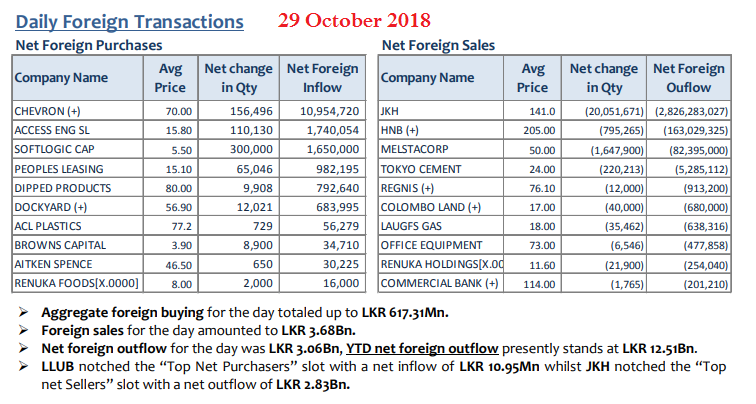 Daily Foreign Transactions - Page 3 29_oct10