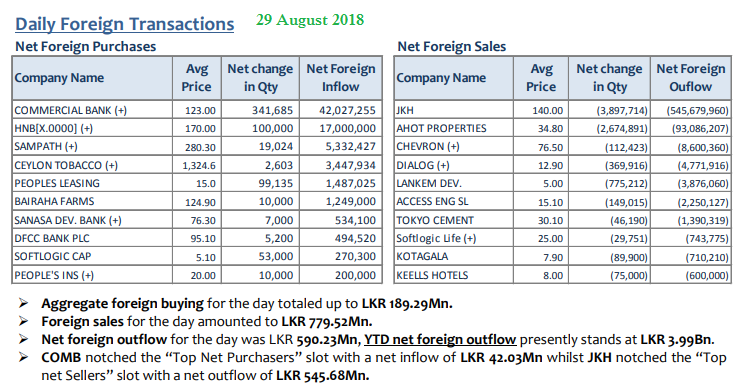 Daily Foreign Transactions - Page 3 29aug11