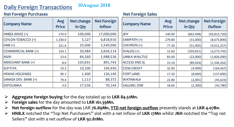 Daily Foreign Transactions - Page 3 30_aug10