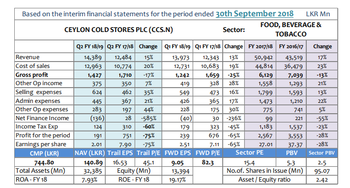 Q-TO-Q Financial Report-Financial Performance- Period ended 30 September 2018 Ccs-q310