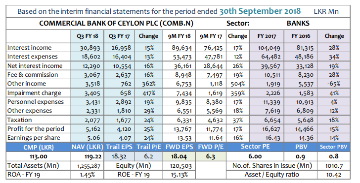 Q-TO-Q Financial Report-Financial Performance- Period ended 30 September 2018 - Page 2 Comb-q10