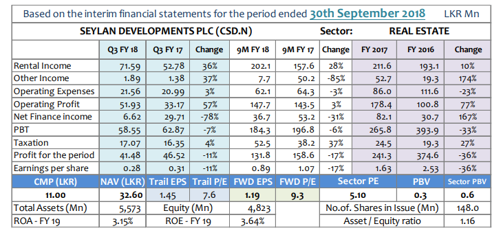 Q-TO-Q Financial Report-Financial Performance- Period ended 30 September 2018 - Page 2 Csd-q310