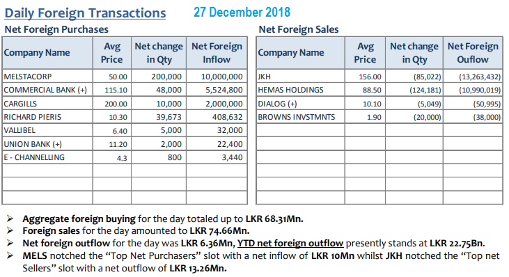 Daily Foreign Transactions - Page 5 Dec2710