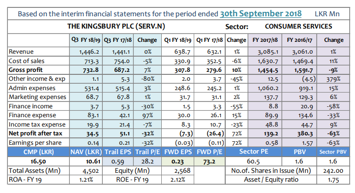 Q-TO-Q Financial Report-Financial Performance- Period ended 30 September 2018 Serv-q10